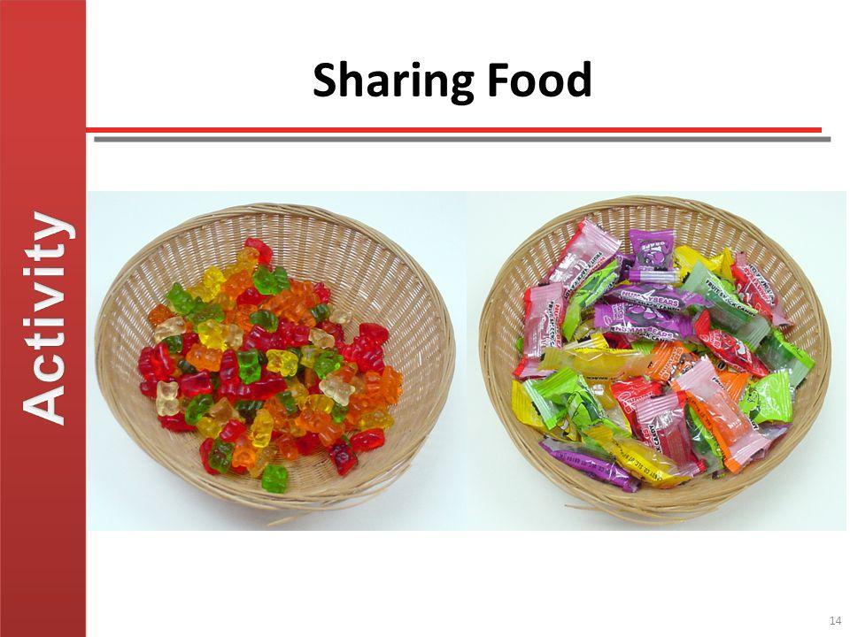 Sharing Food 14