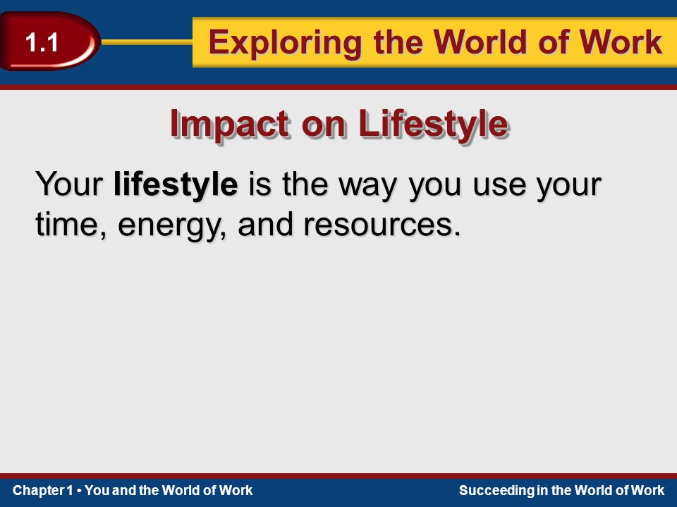 Chapter 1 You and the World of WorkSucceeding in the World of Work Exploring the World of Work 1.1 Your lifestyle is the way you use your time, energy