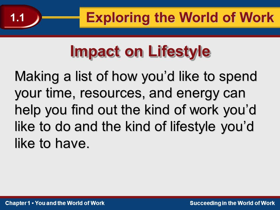 Chapter 1 You and the World of WorkSucceeding in the World of Work Exploring the World of Work 1.1 Making a list of how you'd like to spend your time,