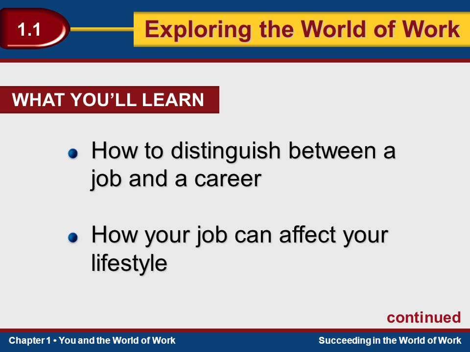 Chapter 1 You and the World of WorkSucceeding in the World of Work Exploring the World of Work 1.1 WHAT YOU'LL LEARN How to distinguish between a job