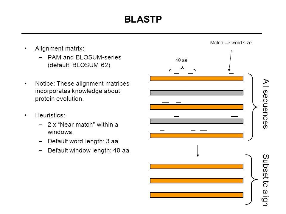 BLASTP Alignment matrix: –PAM and BLOSUM-series (default: BLOSUM 62) Notice: These alignment matrices incorporates knowledge about protein evolution.