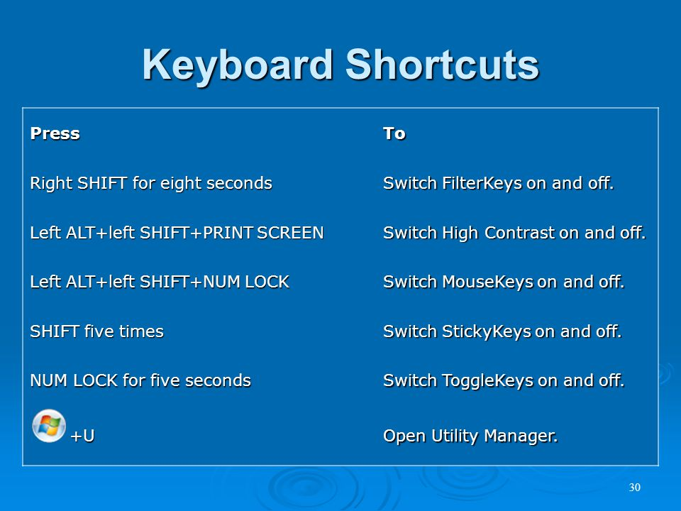 Keyboard Shortcuts 30 PressTo Right SHIFT for eight seconds Switch FilterKeys on and off. Left ALT+left SHIFT+PRINT SCREEN Switch High Contrast on and