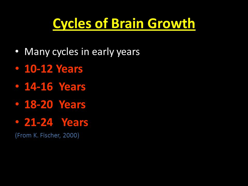 Cycles of Brain Growth Many cycles in early years 10-12 Years 14-16 Years 18-20 Years 21-24 Years (From K.