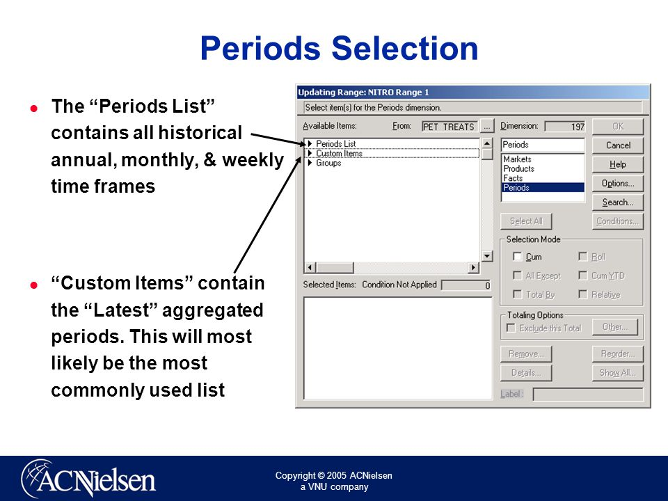 Copyright © 2005 ACNielsen a VNU company Periods Selection The Periods List contains all historical annual, monthly, & weekly time frames Custom Items contain the Latest aggregated periods.
