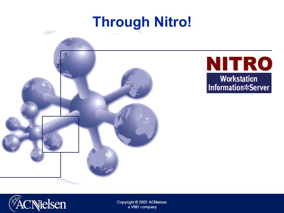 Copyright © 2005 ACNielsen a VNU company What is NITRO.