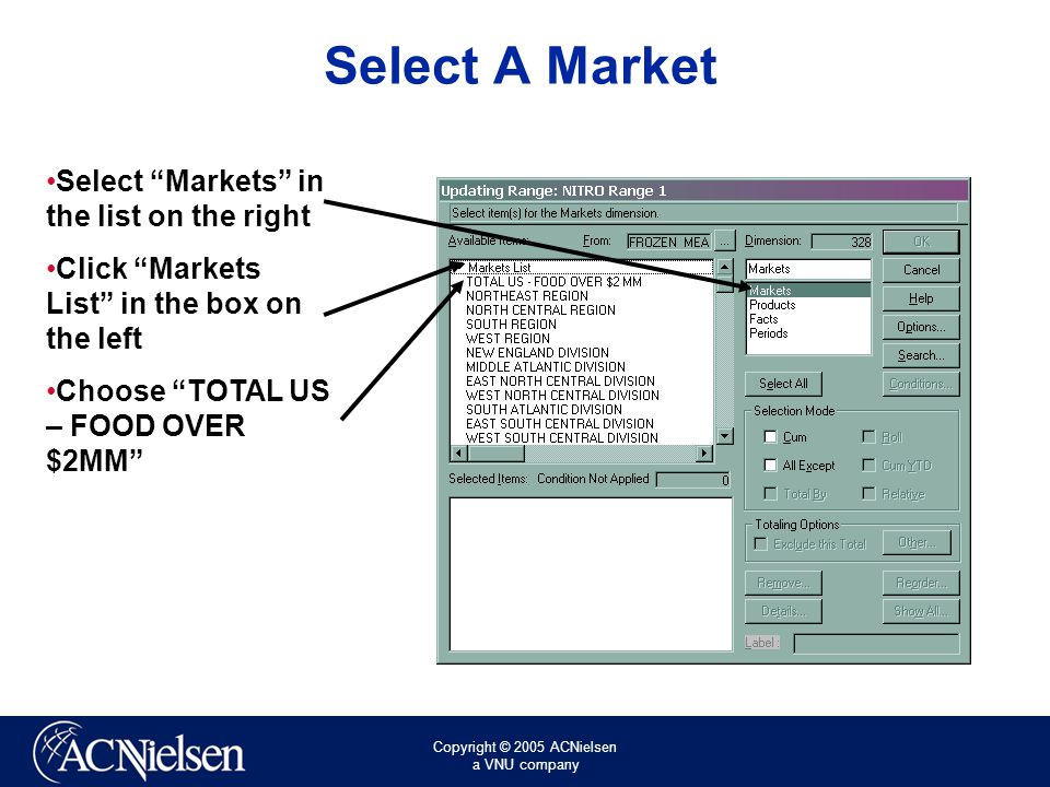 Copyright © 2005 ACNielsen a VNU company Select A Market Select Markets in the list on the right Click Markets List in the box on the left Choose TOTAL US – FOOD OVER $2MM