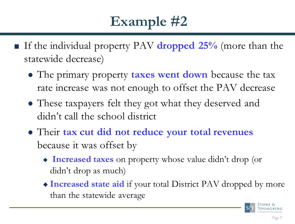 Page 9 Example #2  If the individual property PAV dropped 25% (more than the statewide decrease) The primary property taxes went down because the tax rate increase was not enough to offset the PAV decrease These taxpayers felt they got what they deserved and didn't call the school district Their tax cut did not reduce your total revenues because it was offset by  Increased taxes on property whose value didn't drop (or didn't drop as much)  Increased state aid if your total District PAV dropped by more than the statewide average