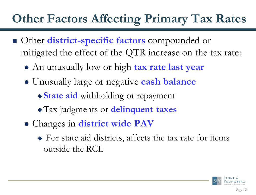 Page 12 Other Factors Affecting Primary Tax Rates  Other district-specific factors compounded or mitigated the effect of the QTR increase on the tax rate: An unusually low or high tax rate last year Unusually large or negative cash balance  State aid withholding or repayment  Tax judgments or delinquent taxes Changes in district wide PAV  For state aid districts, affects the tax rate for items outside the RCL