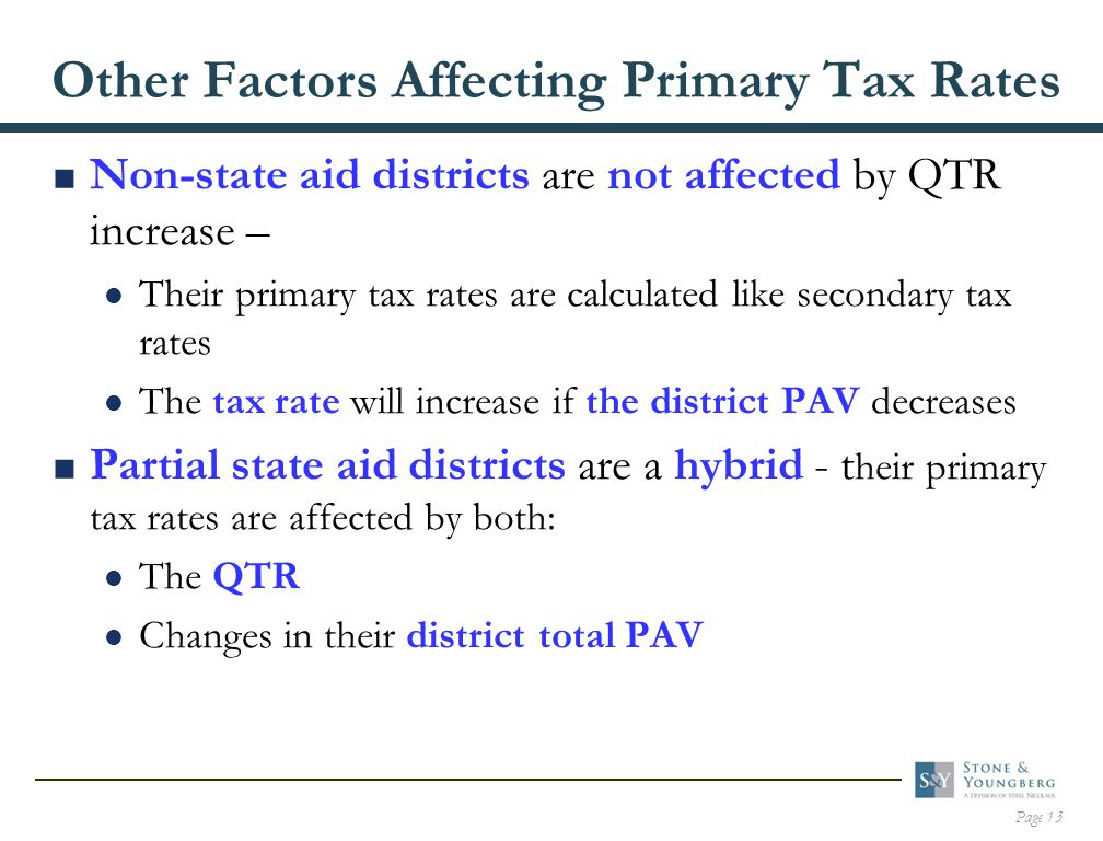 Page 13 Other Factors Affecting Primary Tax Rates  Non-state aid districts are not affected by QTR increase – Their primary tax rates are calculated like secondary tax rates The tax rate will increase if the district PAV decreases  Partial state aid districts are a hybrid - t heir primary tax rates are affected by both: The QTR Changes in their district total PAV