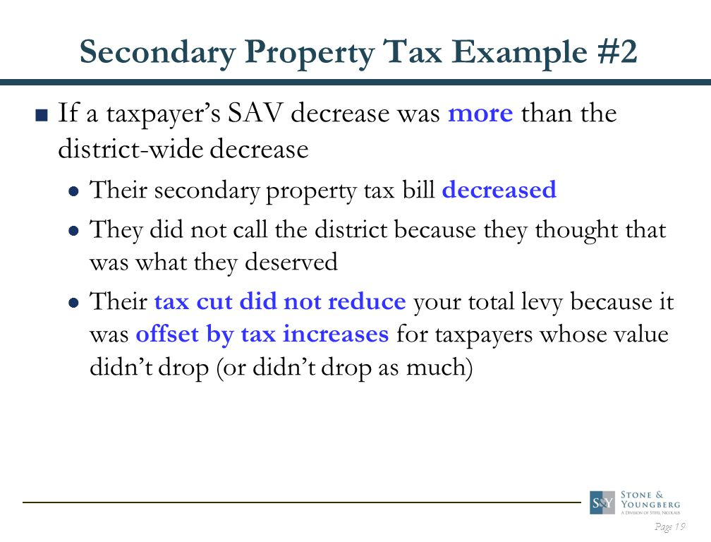 Page 19 Secondary Property Tax Example #2  If a taxpayer's SAV decrease was more than the district-wide decrease Their secondary property tax bill decreased They did not call the district because they thought that was what they deserved Their tax cut did not reduce your total levy because it was offset by tax increases for taxpayers whose value didn't drop (or didn't drop as much)
