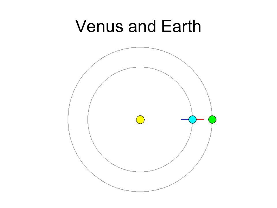 Venus and Earth