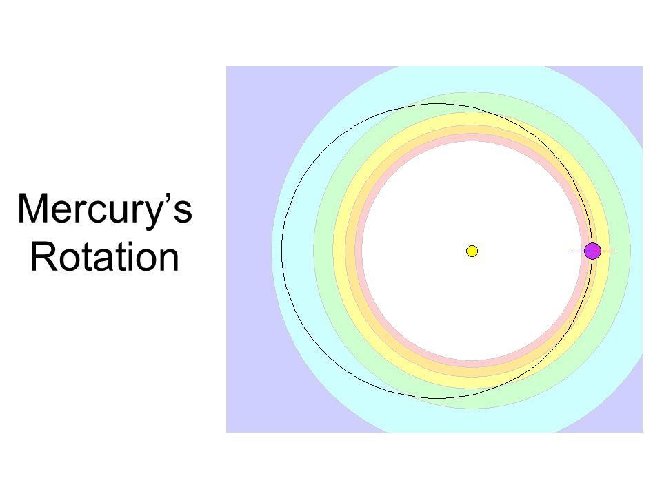 Mercury's Rotation