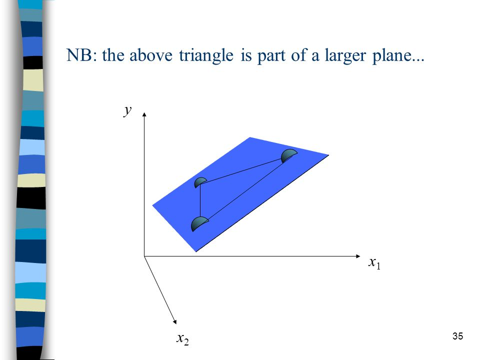 35 NB: the above triangle is part of a larger plane... y x1x1 x2x2