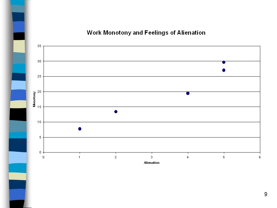 40 Summary n 1.Correlation Coefficients n 2.