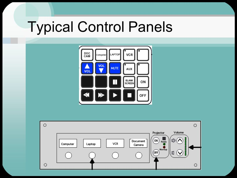 Typical Control Panels