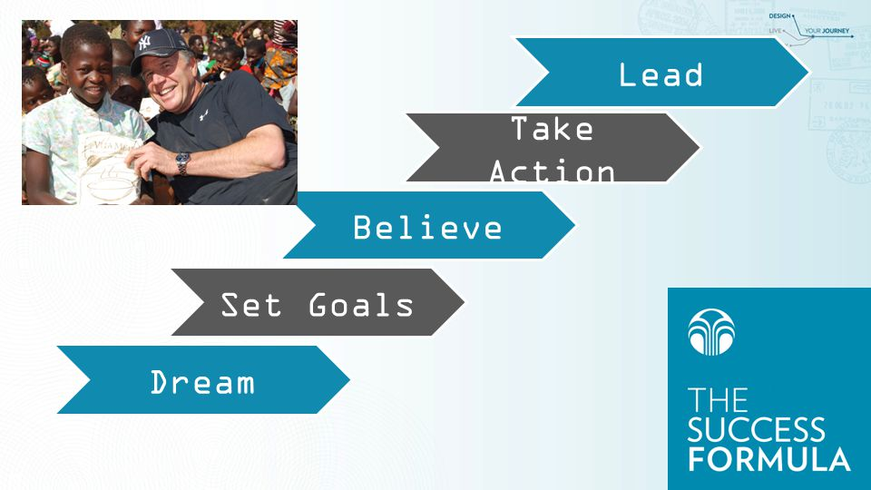 Dream Set Goals Believe Take Action Lead 21