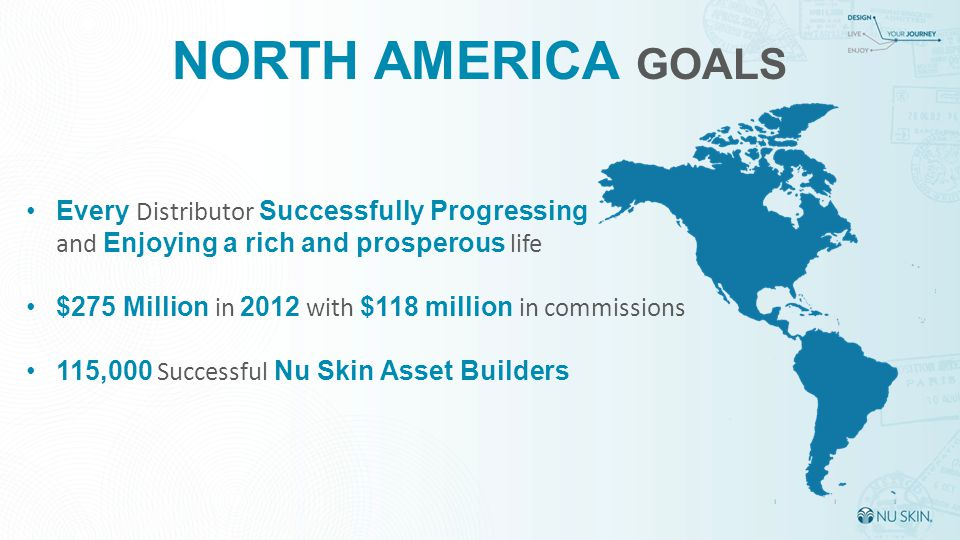 Every Distributor Successfully Progressing and Enjoying a rich and prosperous life $275 Million in 2012 with $118 million in commissions 115,000 Successful Nu Skin Asset Builders NORTH AMERICA GOALS