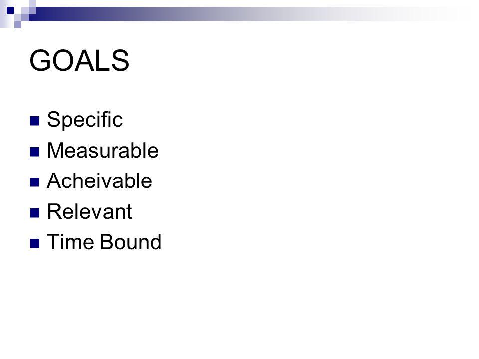 GOALS Specific Measurable Acheivable Relevant Time Bound