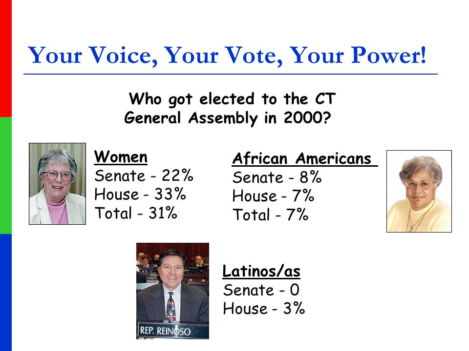 Your Voice, Your Vote, Your Power. Who got elected to the CT General Assembly in 2000.