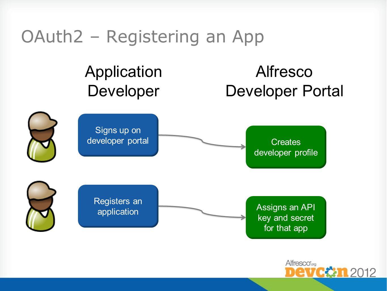 OAuth2 – Registering an App Application Developer Alfresco Developer Portal Creates developer profile Assigns an API key and secret for that app Signs up on developer portal Registers an application
