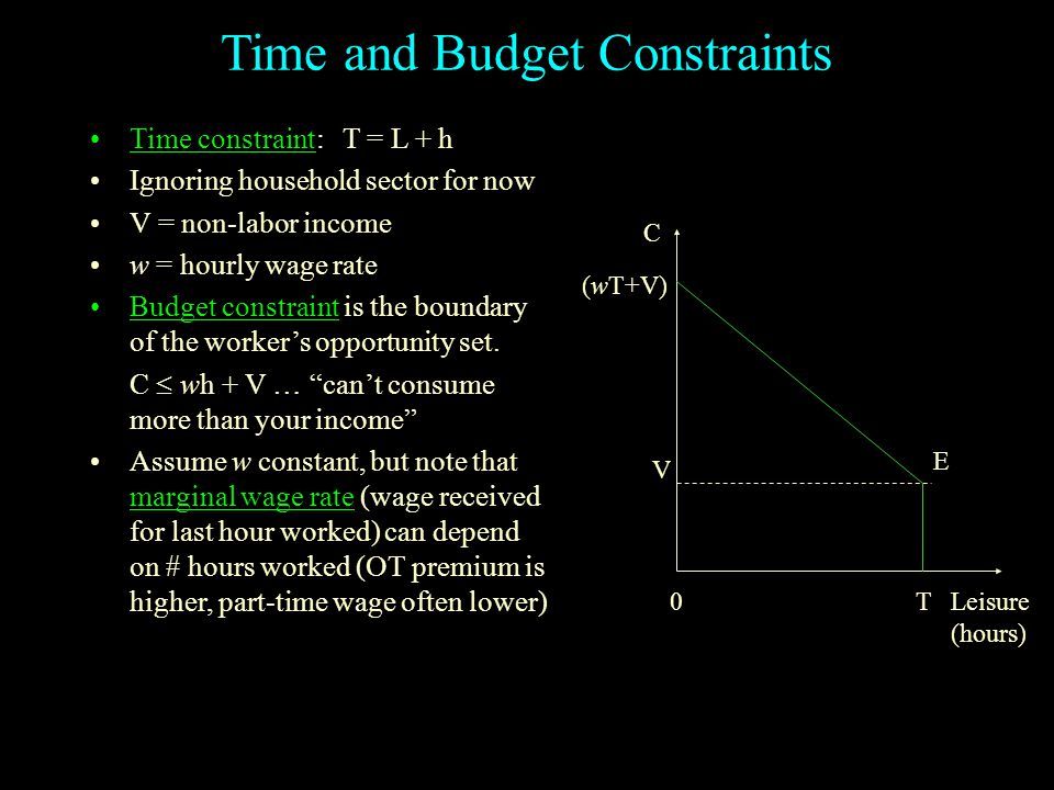 Time and Budget Constraints Time constraint: T = L + h Ignoring household sector for now V = non-labor income w = hourly wage rate Budget constraint is the boundary of the worker's opportunity set.