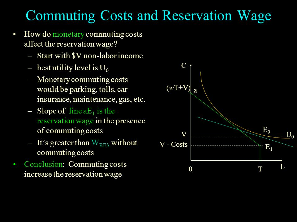 Commuting Costs and Reservation Wage How do monetary commuting costs affect the reservation wage.