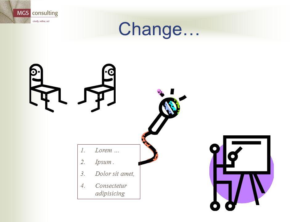 Change… 1.Lorem … 2.Ipsum. 3.Dolor sit amet, 4.Consectetur adipisicing