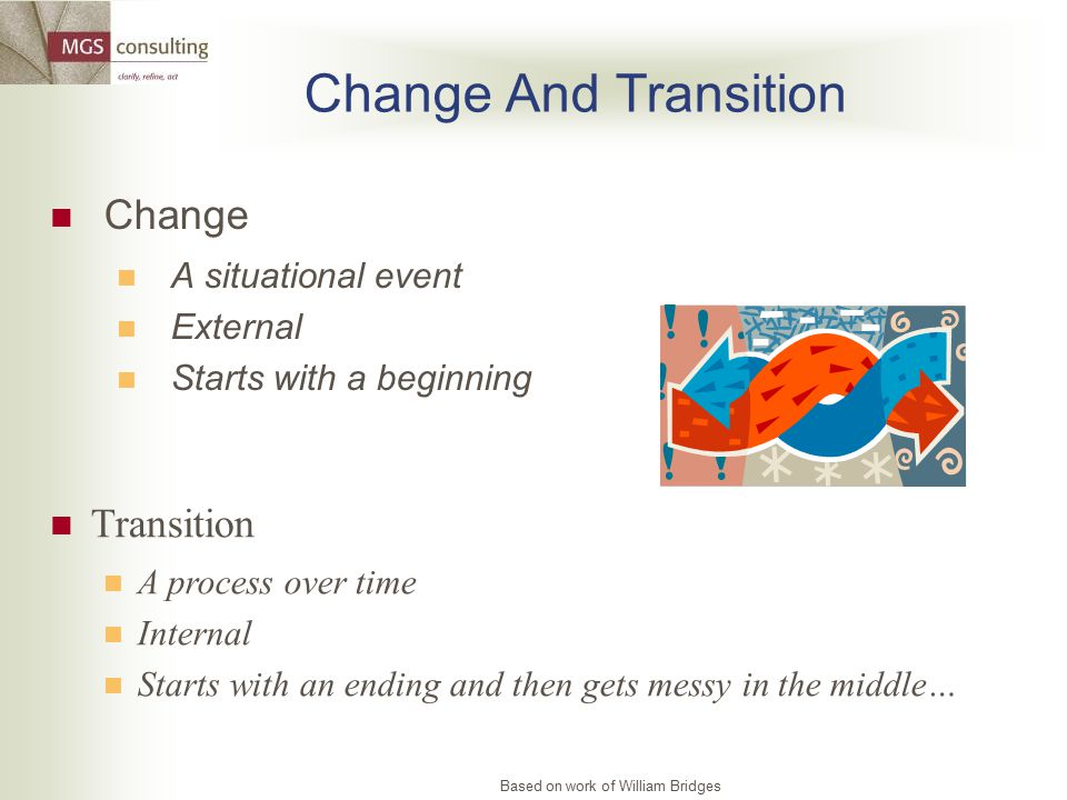 Change And Transition Change A situational event External Starts with a beginning Transition A process over time Internal Starts with an ending and then gets messy in the middle… Based on work of William Bridges