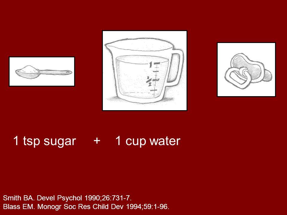 1 tsp sugar + 1 cup water Smith BA. Devel Psychol 1990;26:731-7. Blass EM. Monogr Soc Res Child Dev 1994;59:1-96.