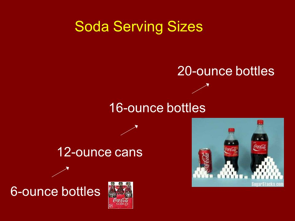 Soda Serving Sizes 6-ounce bottles 12-ounce cans 16-ounce bottles 20-ounce bottles