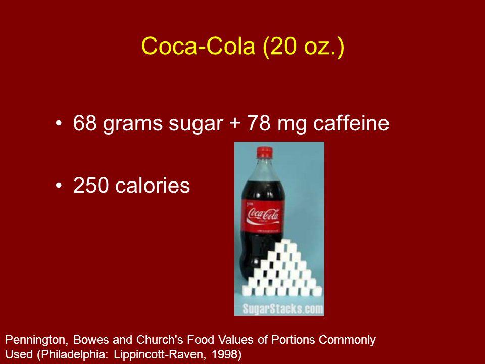 Coca-Cola (20 oz.) 68 grams sugar + 78 mg caffeine 250 calories Pennington, Bowes and Church's Food Values of Portions Commonly Used (Philadelphia: Li