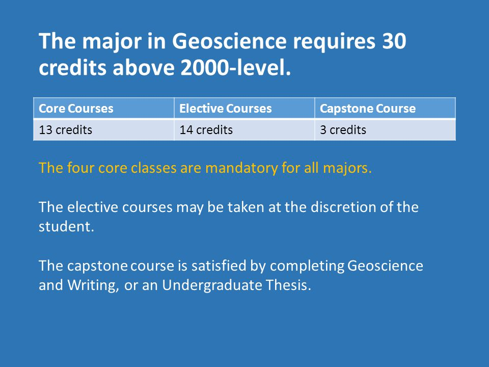 Four core classes (13 credits) are required for a major in Geoscience.