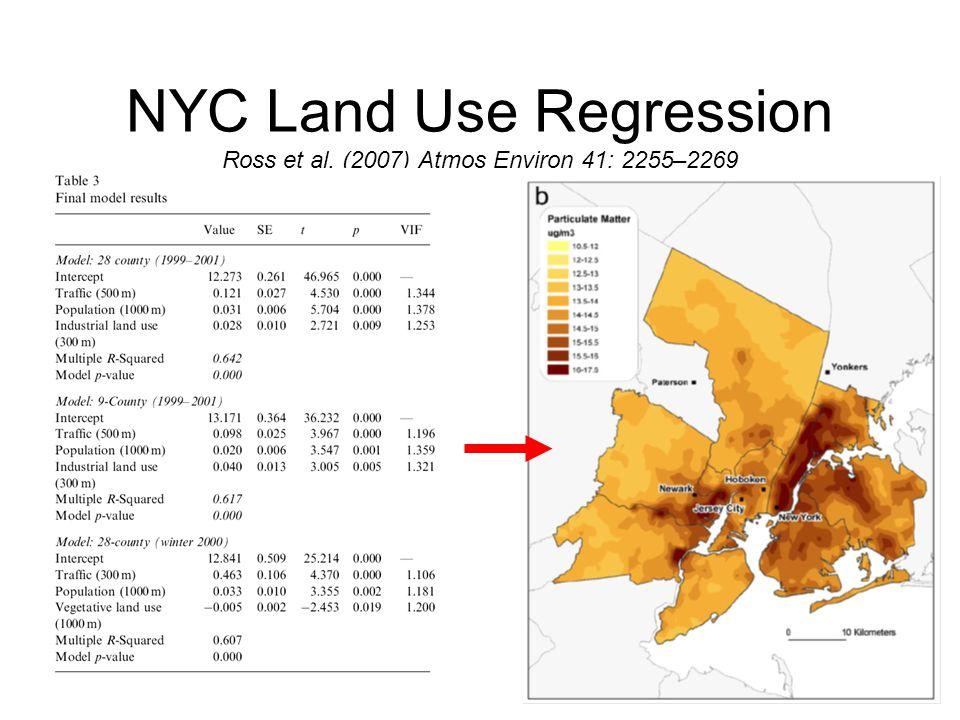 15 NYC Land Use Regression Ross et al. (2007) Atmos Environ 41: 2255–2269