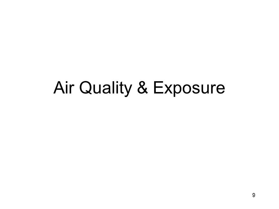 9 Air Quality & Exposure