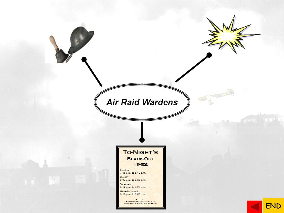 Air Raid Wardens END To-Night's Black-Out Times London: 7.56 p.m. to 6.12 a.m. Cardiff: 8.09 p.m. to 6.25 a.m. Swansea: 8.12 p.m. to 6.28 a.m. Haverfo
