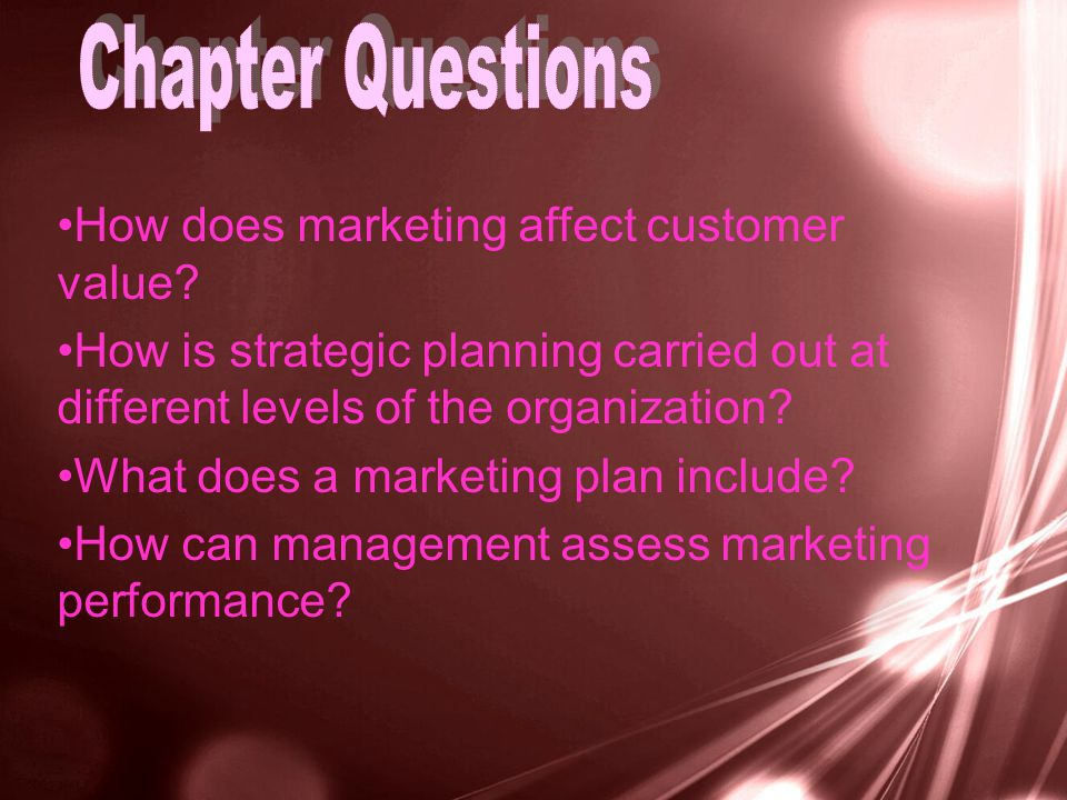 Executive summary Table of contents Situation analysis Marketing strategy Financial projections Implementation controls