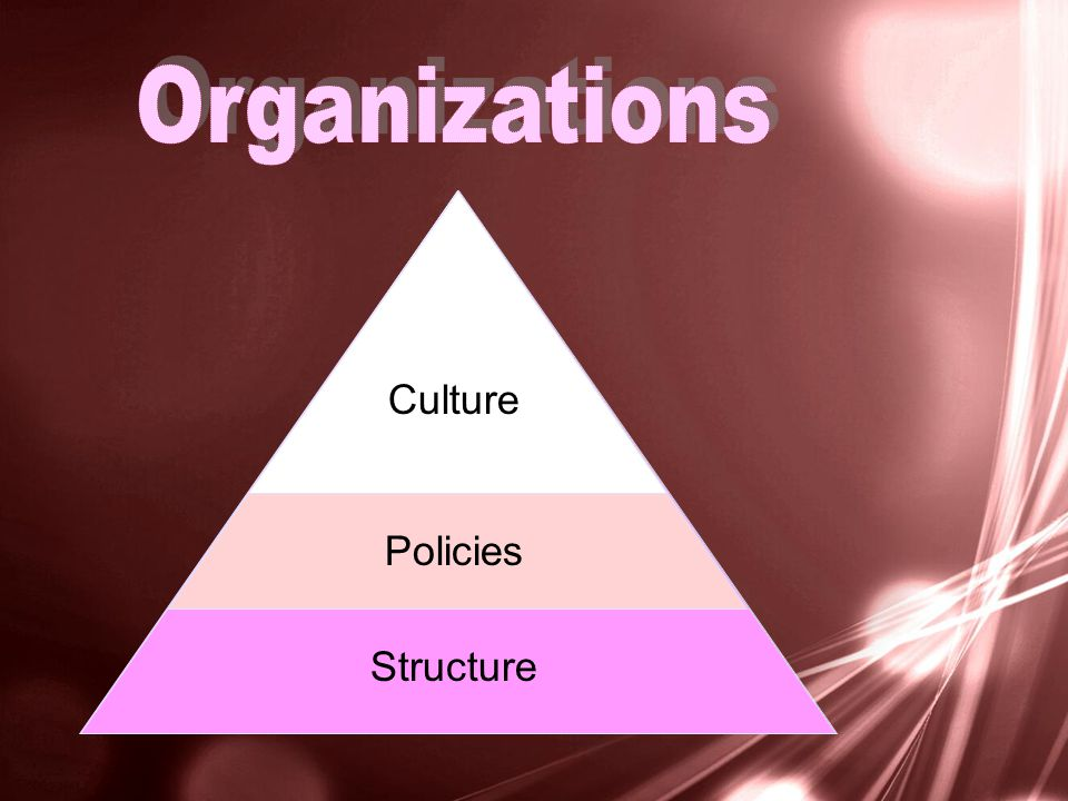 Structure Policies Culture