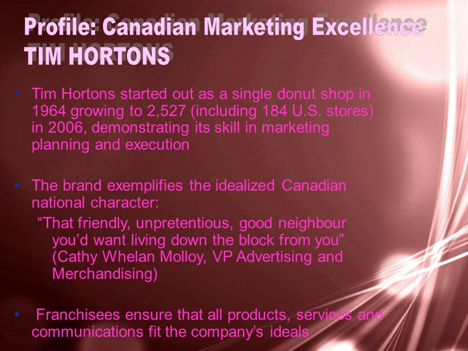 Tim Hortons started out as a single donut shop in 1964 growing to 2,527 (including 184 U.S.