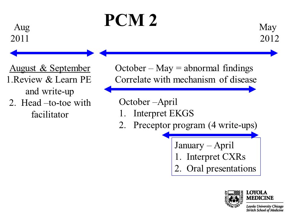 OCTOBER 2011 10/1 – 10/9 MS2 mid semester break 10/11 Preceptor program begins 10/11 Problem lists, +/-, Reasons to admit, Orders (Koller) 10/14 Focused H&P (Friday, Koller) 10/18 Intro to EKGS (Boyle) –Begin EKG interpretation in small groups –You will get answer sheet – found in folder 10/24 - Harvey workshop (Monday) no M4s 10/25 Heart sounds #1 (Wallis) –Practice case (SOB, cough, fever) or you bring in a real case to work through –EKGs –CDs or websites for heart sounds