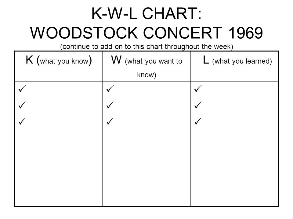 K-W-L CHART: WOODSTOCK CONCERT 1969 (continue to add on to this chart throughout the week) K ( what you know )W (what you want to know) L (what you learned)   