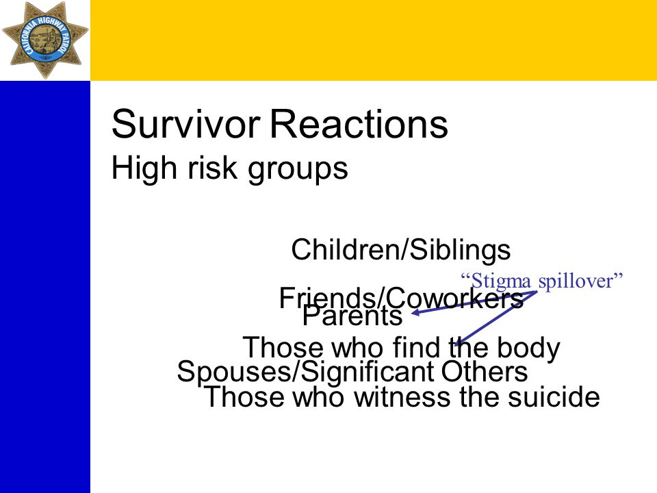 Survivor Reactions High risk groups Parents Spouses/Significant Others Stigma spillover Children/Siblings Friends/Coworkers Those who find the body Those who witness the suicide