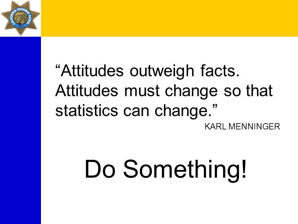 Attitudes outweigh facts.
