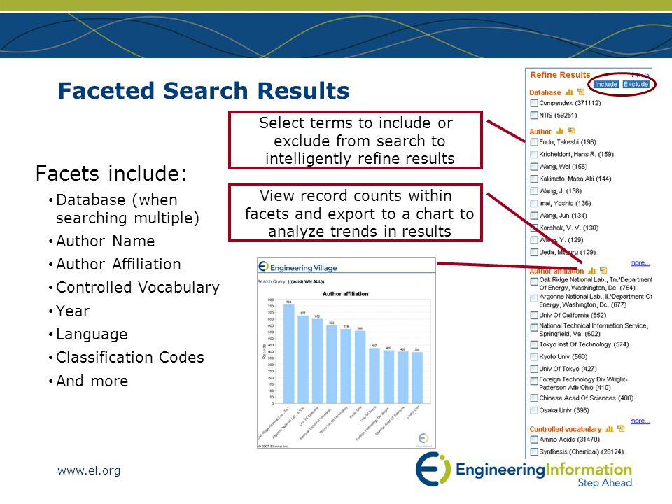 www.ei.org Faceted Search Results Facets include: Database (when searching multiple) Author Name Author Affiliation Controlled Vocabulary Year Language Classification Codes And more Select terms to include or exclude from search to intelligently refine results View record counts within facets and export to a chart to analyze trends in results