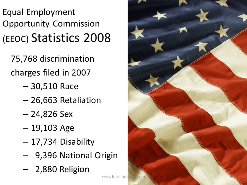 Equal Employment Opportunity Commission (EEOC) Statistics 2008 75,768 discrimination charges filed in 2007 – 30,510 Race – 26,663 Retaliation – 24,826 Sex – 19,103 Age – 17,734 Disability – 9,396 National Origin – 2,880 Religion 6www.trainmetoday.com
