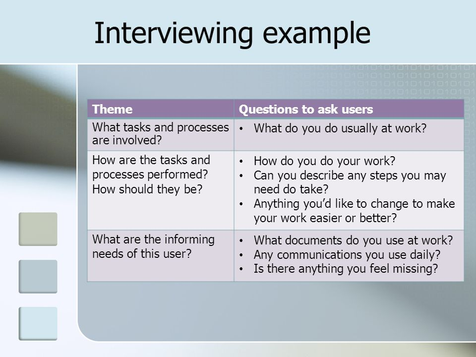 3510 Systems Analysis & Design * Bob Travica 9 of 14 Interviewing example ThemeQuestions to ask users What tasks and processes are involved.