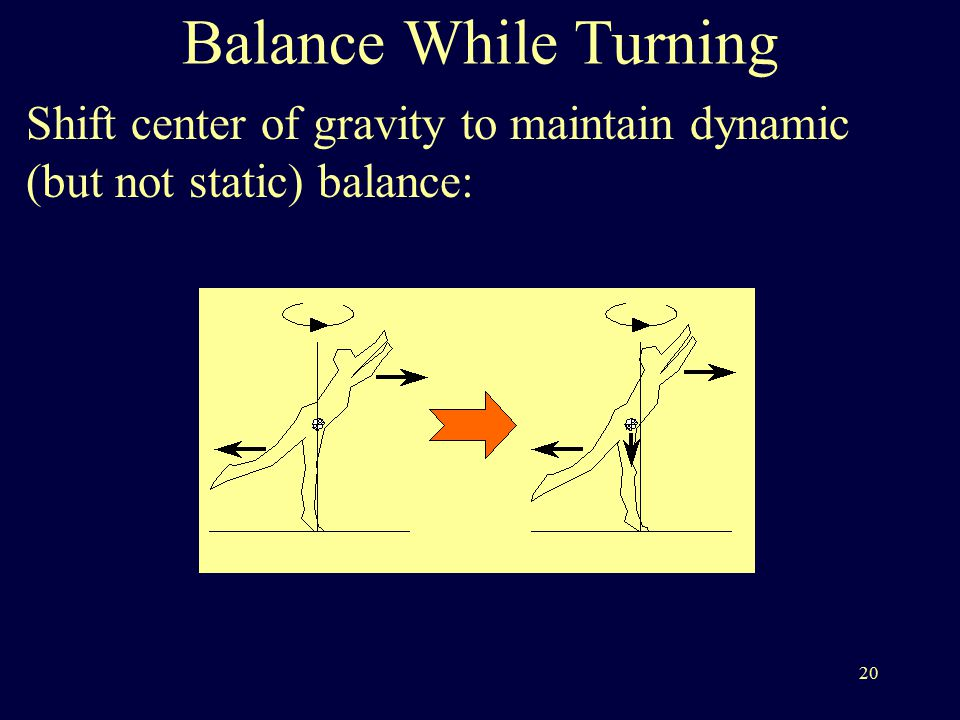 20 Balance While Turning Shift center of gravity to maintain dynamic (but not static) balance:
