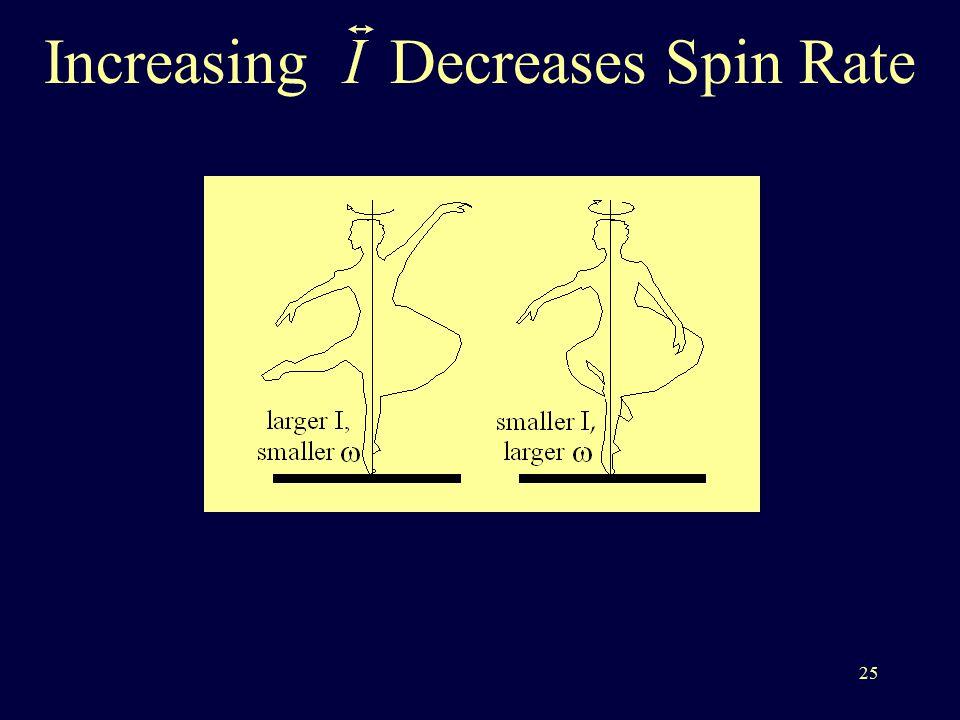 25 Increasing Decreases Spin Rate