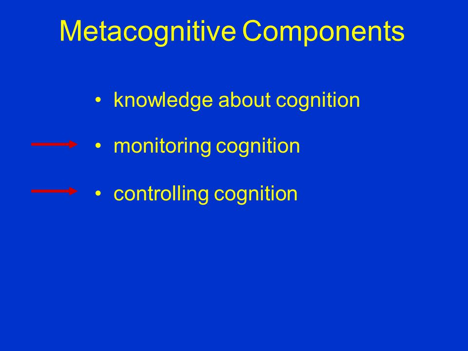 monitoring cognition controlling cognition Metacognitive Components knowledge about cognition