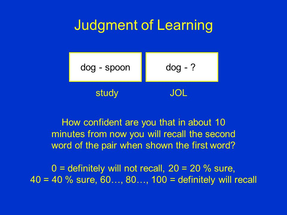 Summary Methods How accurate are people's monitoring judgments.