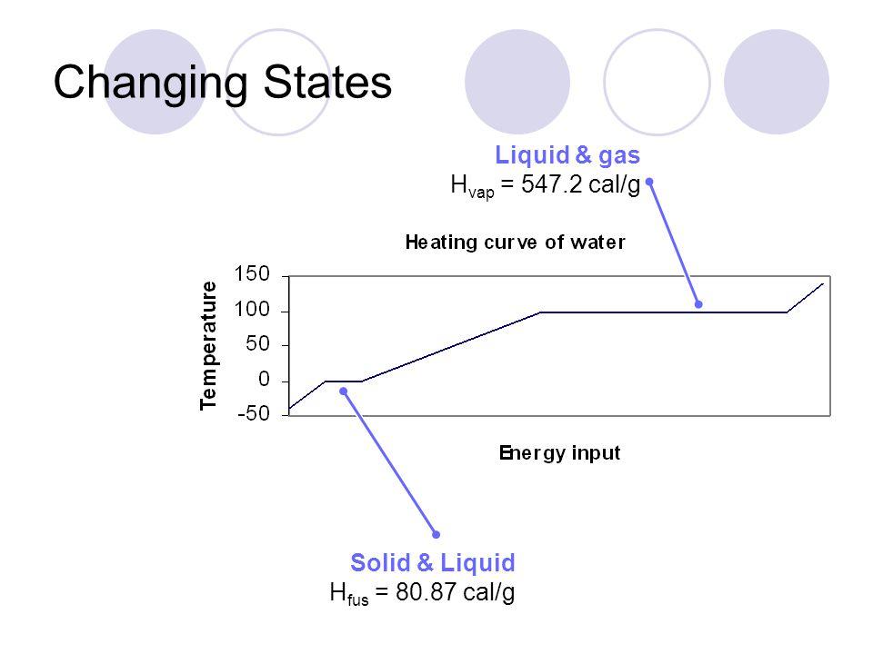 Changing States Liquid & gas H vap = 547.2 cal/g Solid & Liquid H fus = 80.87 cal/g